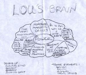 Lou Magazzu's brain